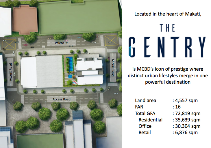 gentry-location-C